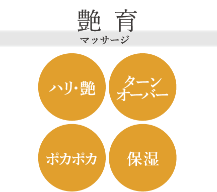 PALMS(パルマス)TSUYSIKU〜艶育〜マッサージバーム