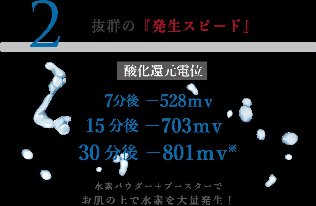 水素セラピー Hydro Joule(ハイドロジュール)2.抜群の「発生スピード」