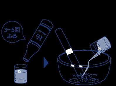 水素セラピー Hydro Joule(ハイドロジュール)使用方法2