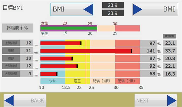 超音波画像検索装置 BFIメジャー 計測データ